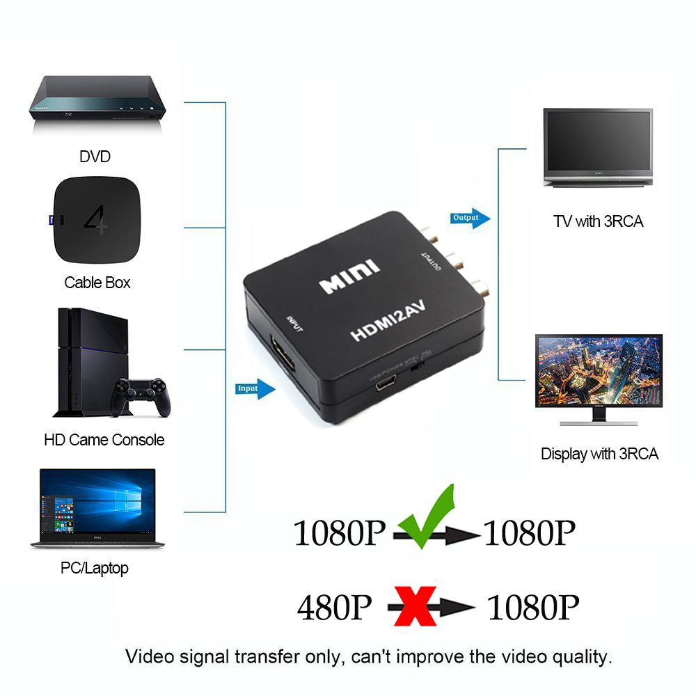 1080P -1080P