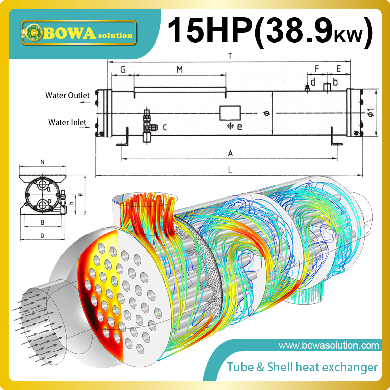 Tube Shell heat exchanger delivers reliable heat transfer performance by utilizing a high turbulence and counter