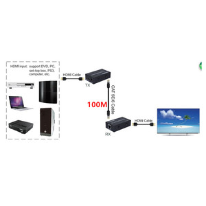 Image 4 - 4K x 2K HDMI Extender Verici + Receiver100m 1080P CAT5E6 Kablo Ağı UTP Konnektör Adaptörü, HDTV PC için Video Ücretsiz Kargo