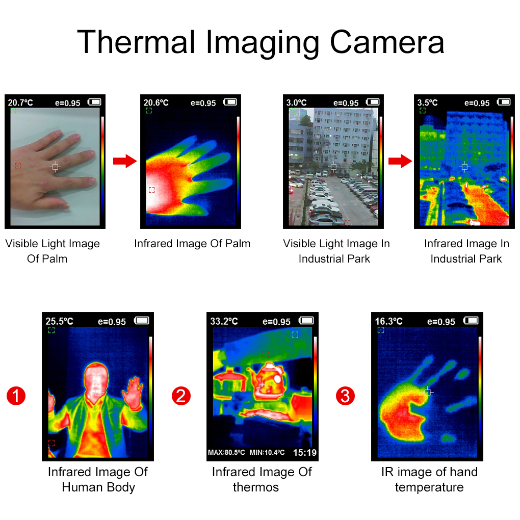 HT-02 Handheld Thermal Imaging Camera With Digital Display For Temperature Measuring 15
