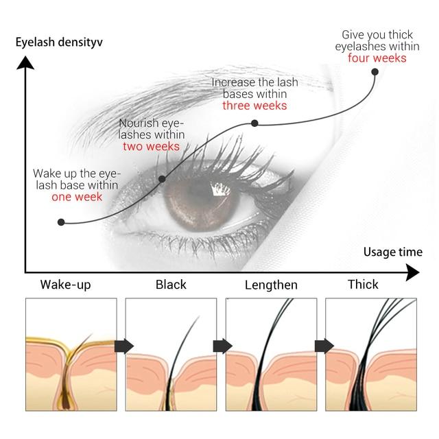 BREYLEE Eyelash Growth Serum Eyelash Enhancer Eye Lash Treatment Liquid Longer Fuller Thicker Eyelash Extension Makeup
