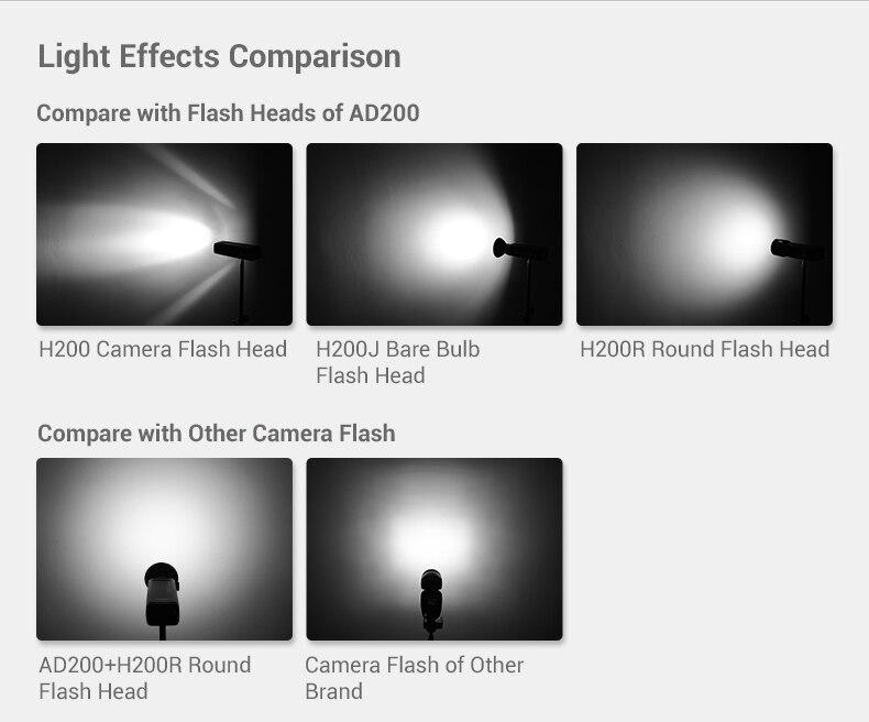 Godox AD200 H200R Flash TTL Anel de