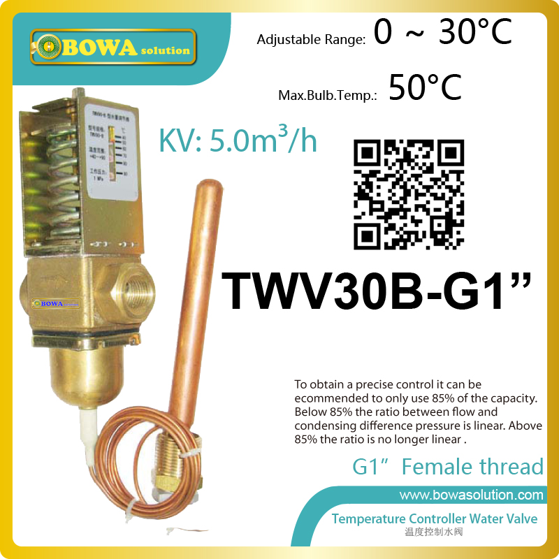 Thermo. operated water valves are used in water pipeline Printing machines, Roller mills, Biomass boilers and  Industrial lasers thermo operated water valves are used for proportional regulation of flow quantity depending on the setting and the sensor