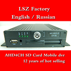 AHD720P/960P factory...