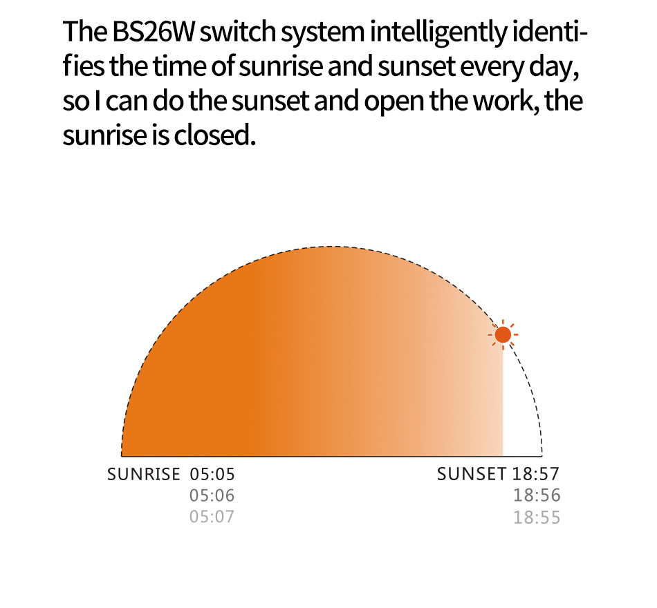 do sol mudança seguinte temporizador