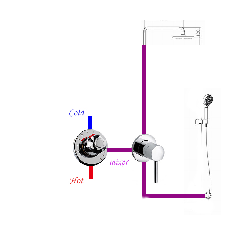 Thermostatic Bath Mixer Tap With Shower Bathroom aucet Hot Cold ...