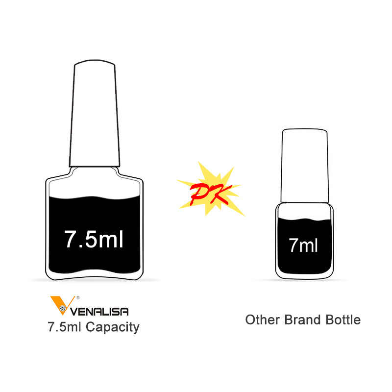Venalisa 7,5 мл отмачивающийся Гель-лак для ногтей canni поставка ногтей оптовая продажа УФ Гель-лак для ногтей светодиодный цвет лак для ногтей