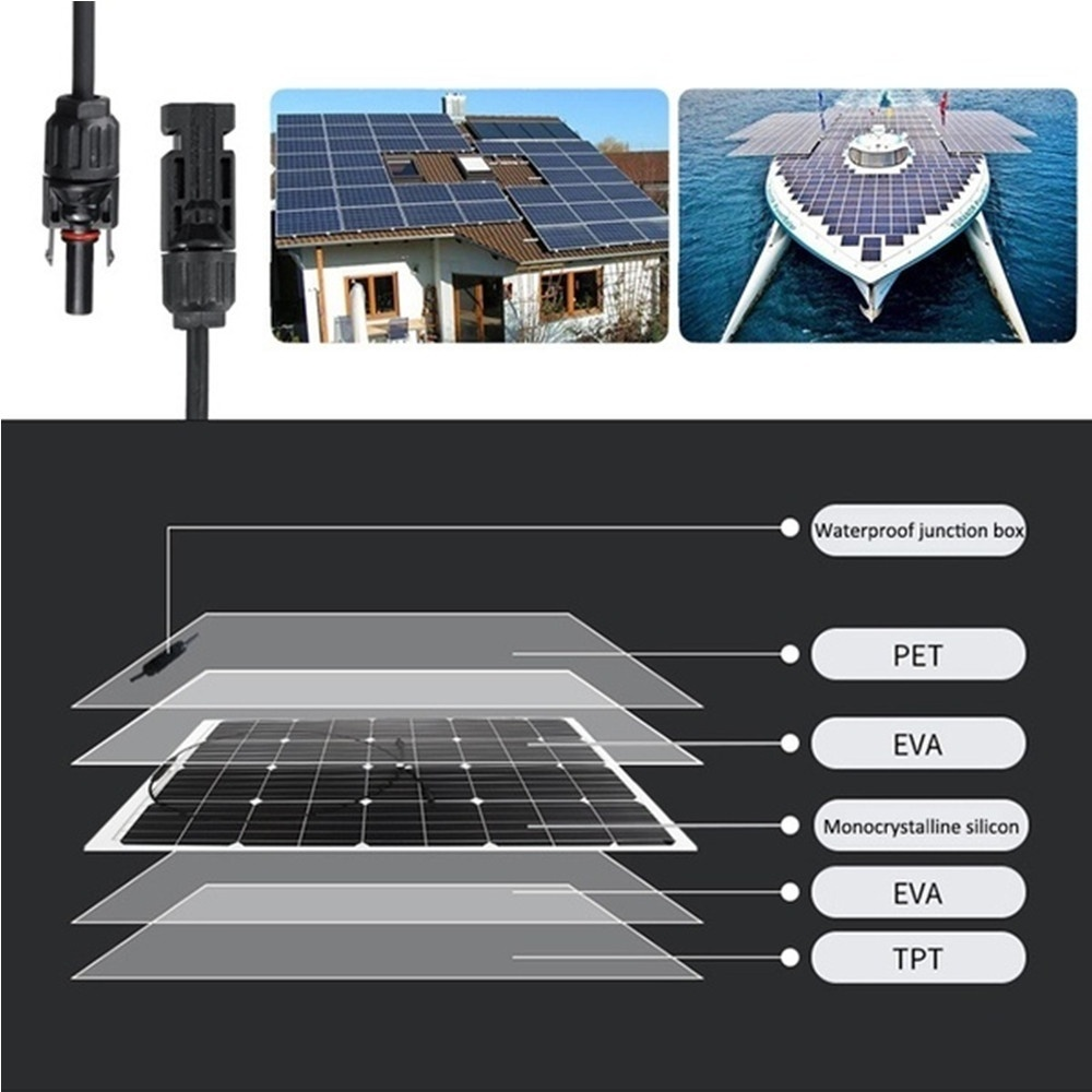 Image 3 - 100W Flexible Solar Panel with 20A Solar Controller Module Cable Car for RV Boat  Home Roof Vans Camping SUV 12V Solar Charger-in Solar Cells from Consumer Electronics