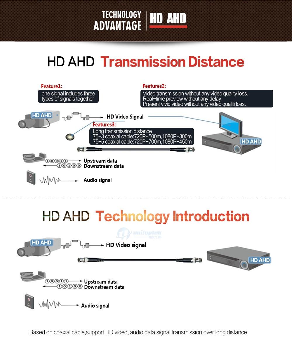 AHD-HC450B72D&AHD-HC350B1080D--H50BOSD_06