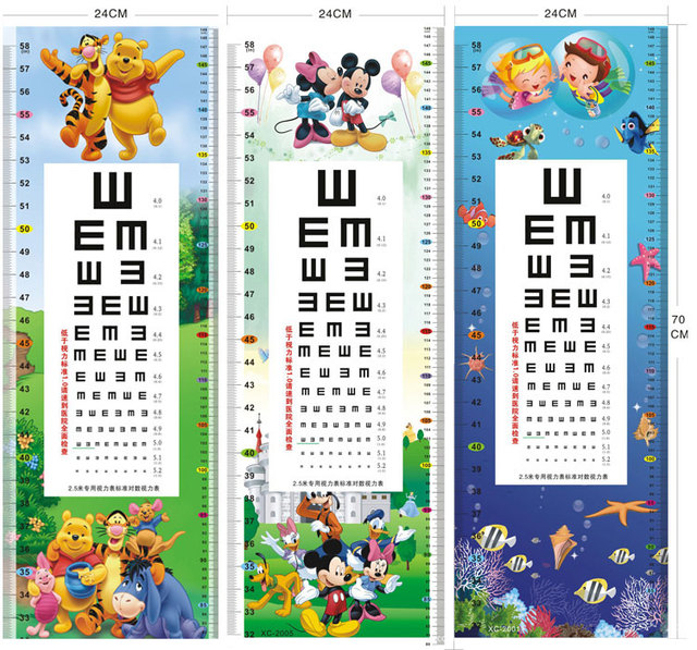 An Eye Test Wall Stickers Chart Children Room Decoration Kindergarten Clroom Vision Can Remove