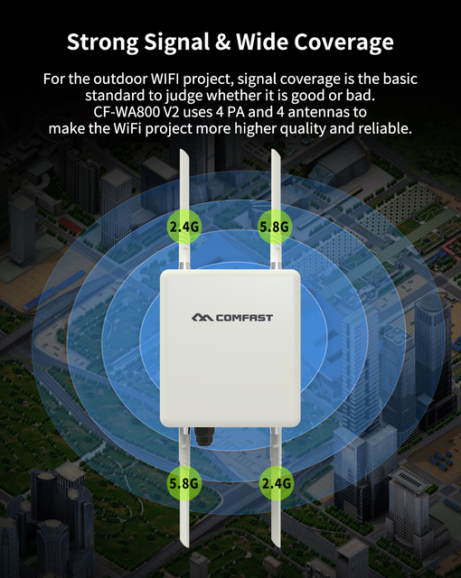1750Mbps Wireless Long Range Outdoor Wifi Router