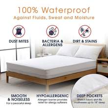 Turetrip 90X200CM Smooth Mattress Pad Cover Mattressess Waterproof Bed Sheet Hospital Bed Protector Washable Matress Cover(China)