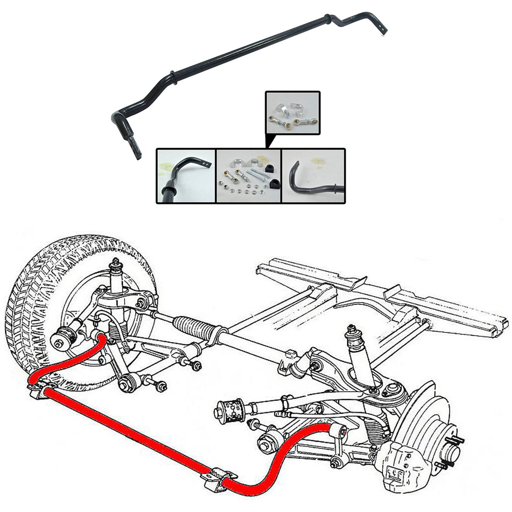 Sway Bar Diagram | Wiring Library