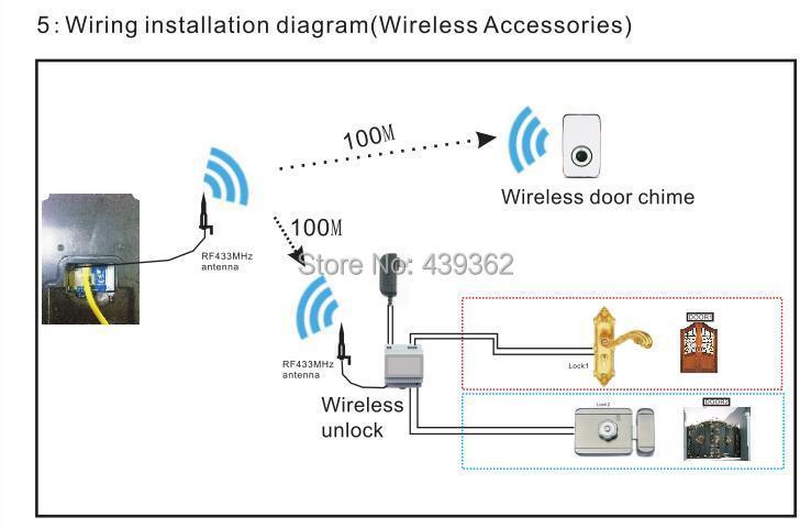 1 3 mp wireless wifi ip doorbell camera system fingerprint access Fuse Box Wiring Diagram  Simple Circuit Diagram Double Switch Wiring Diagram Ford Wiring Schematic