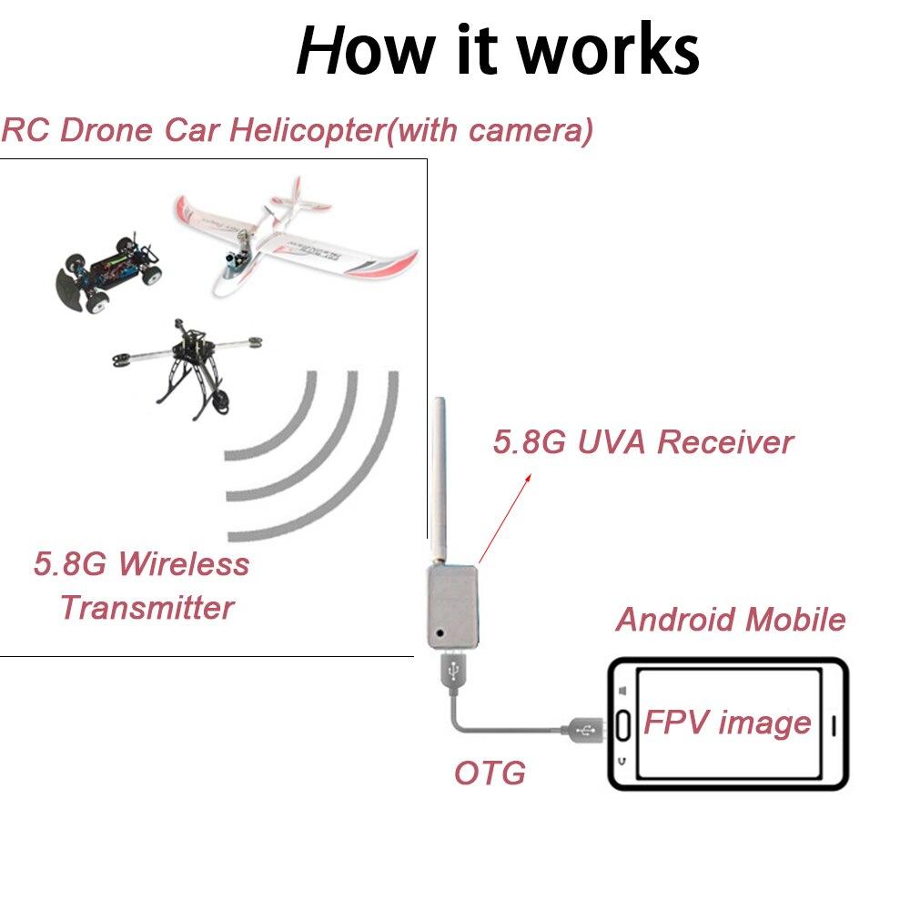 Peças e Acessórios vídeo uvc otg android telefone Suprimentos para Ferramentas : Classe de Montagem