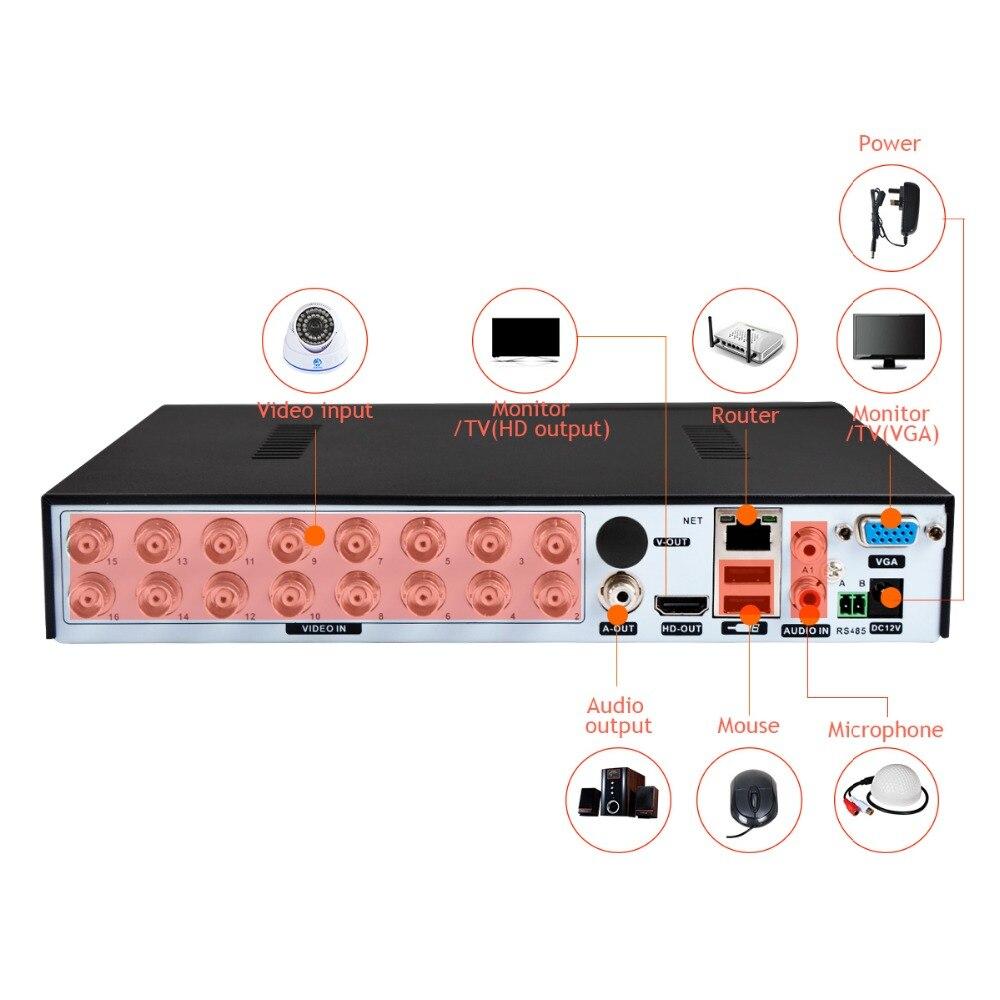 Enregistreur vidéo DVR 16CH 8CH 4CH CCTV pour caméra analogique CVBS AHD caméra IP Onvif P2P 1080P enregistreur vidéo Surveillance DVR - 3