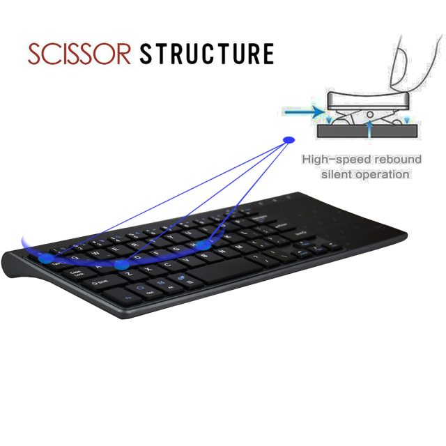 2.4G Wireless Mini  Keyboard with Touchpad and Numpad