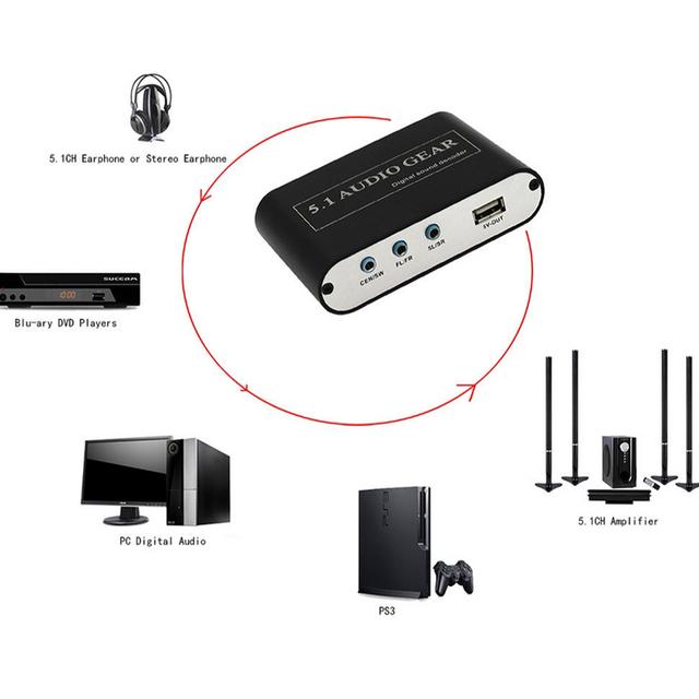 AC3 DTS Decodificador De Áudio Digital Conversor Analógico Áudio 5.1 ADC Amplificador DAC Para Jogadores HD Blu-ray DVD PS2 PS3 XBOX360 falante