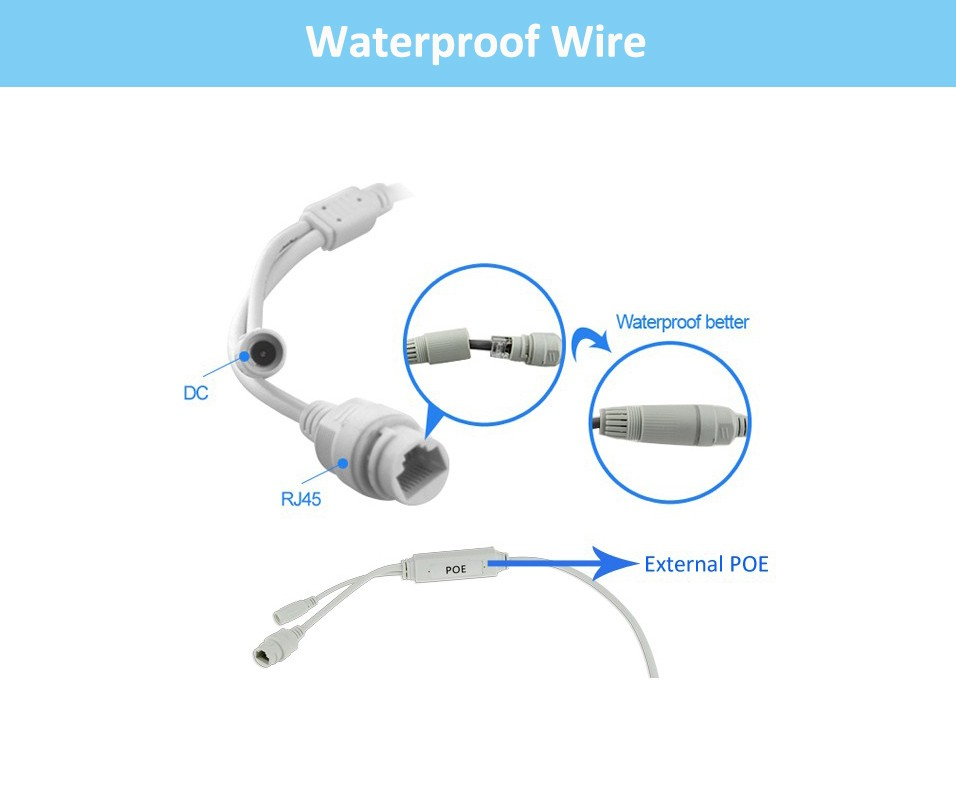 waterproof wire
