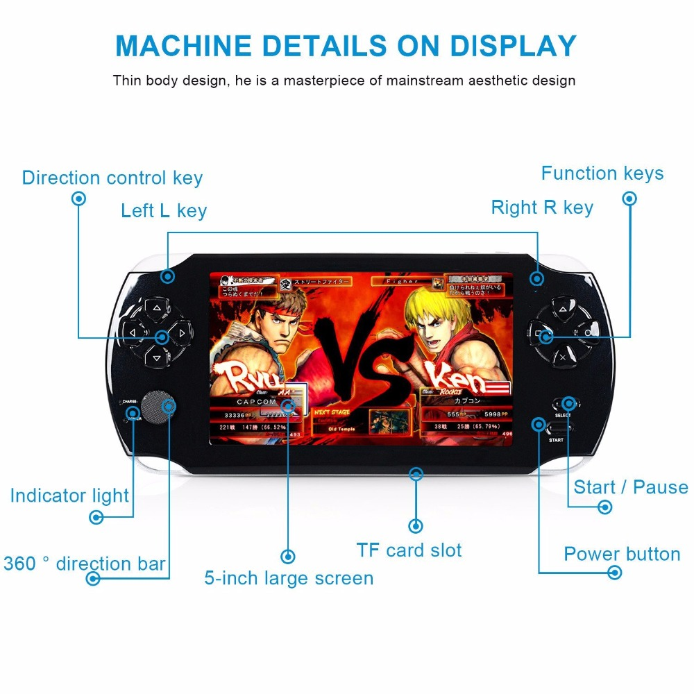 S9000A 5-inch Large Screen 8GB Game Player Handheld Game Console Nostalgia Portable Gaming Machine USB 2.0 Interface EU/US Plug 3