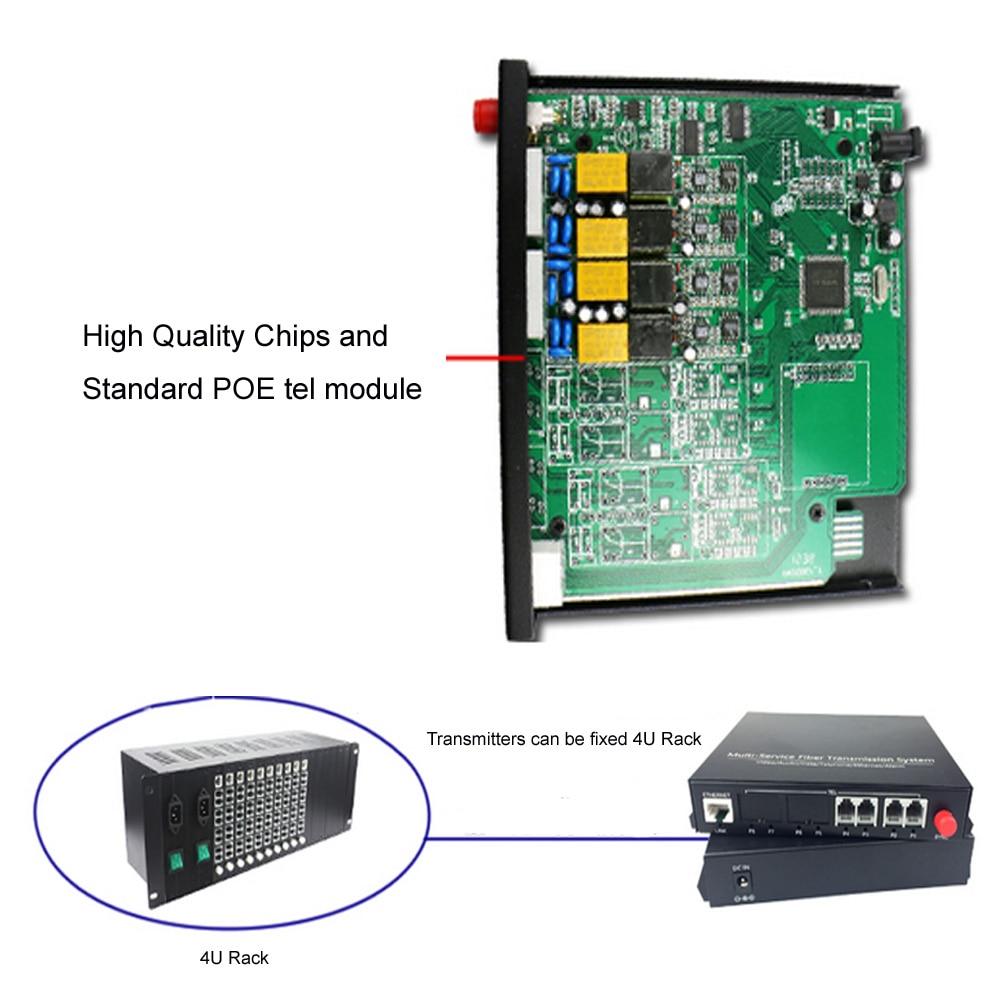 Высококачественный 4-канальный - Коммуникационное оборудование - Фотография 5