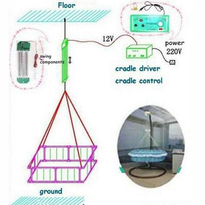 Conducteur électrique de berceau de contrôleur de berceau de bébé avec l'alimentation externe d'adaptateur Standard de l'allemagne - 2