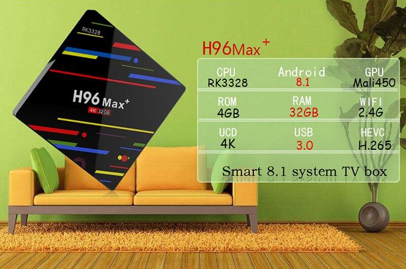 H96 MAX + 4+32 (1)