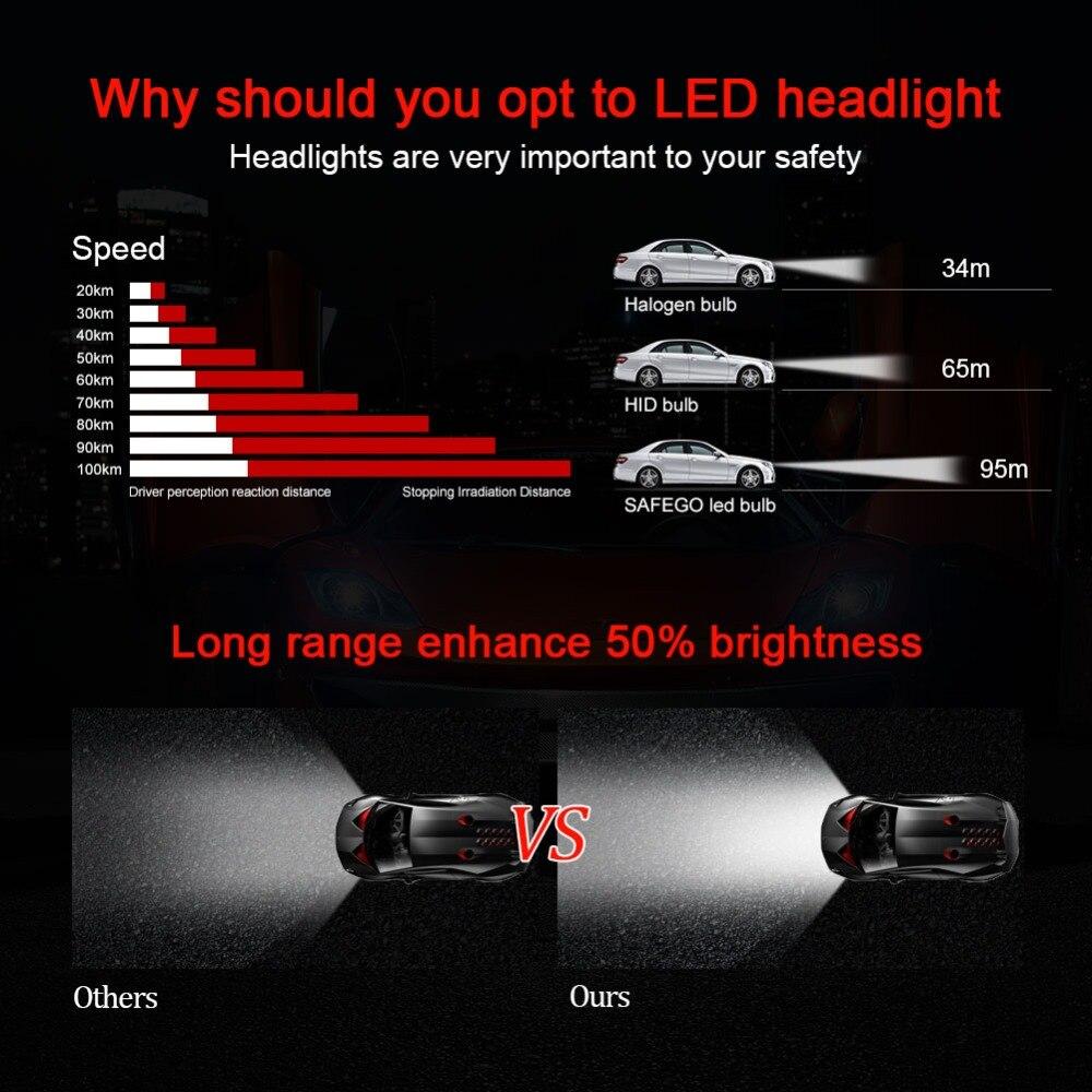 Safego 36 W H11 H4 H7 Voiture phare LED Kit-Safego H8 H9 9005 9006 Ampoules 2 LED très brillante Puces 6000Lm Auto Ampoule Blanc 6000 K - 4
