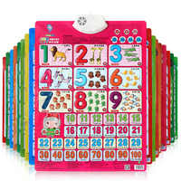 Kid Educational Toy Toddler Learn Alphabet English Machines Baby Sound Wall Chart Electronic Toys Baby Plastic Audio Digital Toy