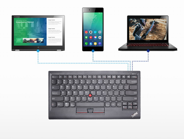 New original Lenovo ThinkPad little red dot multi-fonction Bluetooth clavier soutien WIN Android apple BT donggle 4X30K12182