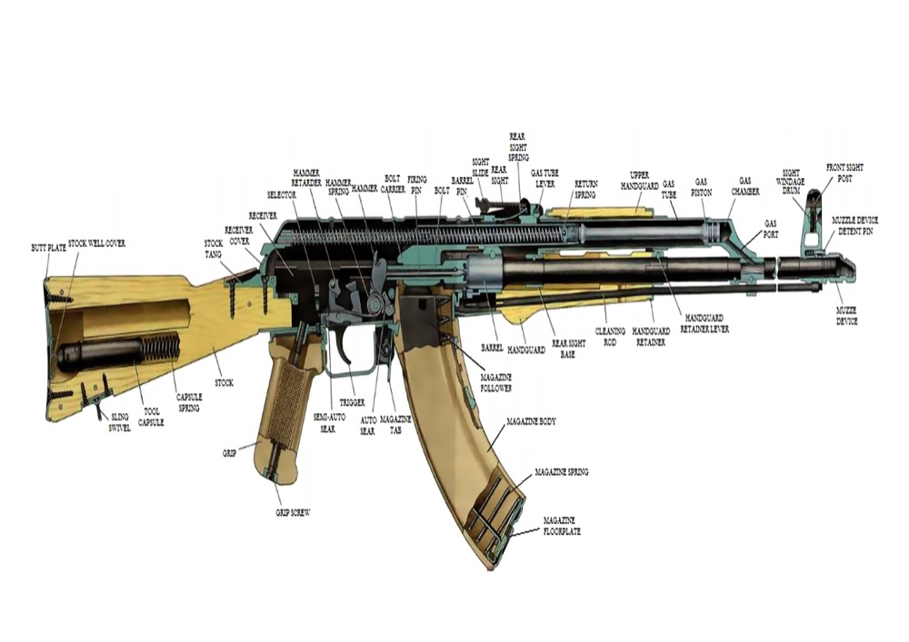 US $3 98 |Vintage Weapon Guns Light Machine Gun Anatomy Illustration Retro  Poster Canvas Painting DIY Wall Paper Posters Home Decor Gift-in Wall