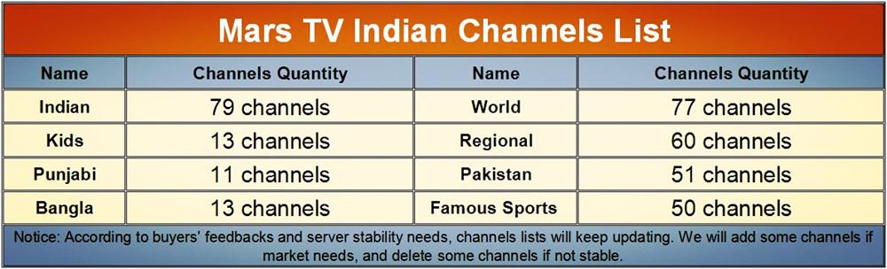 indian list