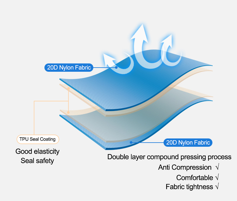 Schlafzimmer Möbel 2018 Memory Foam Matratze Tragbare Matratze Für Den Täglichen Gebrauch Schlafzimmer Möbel Matratze Schlafsaal Schlafzimmer Volumen Groß