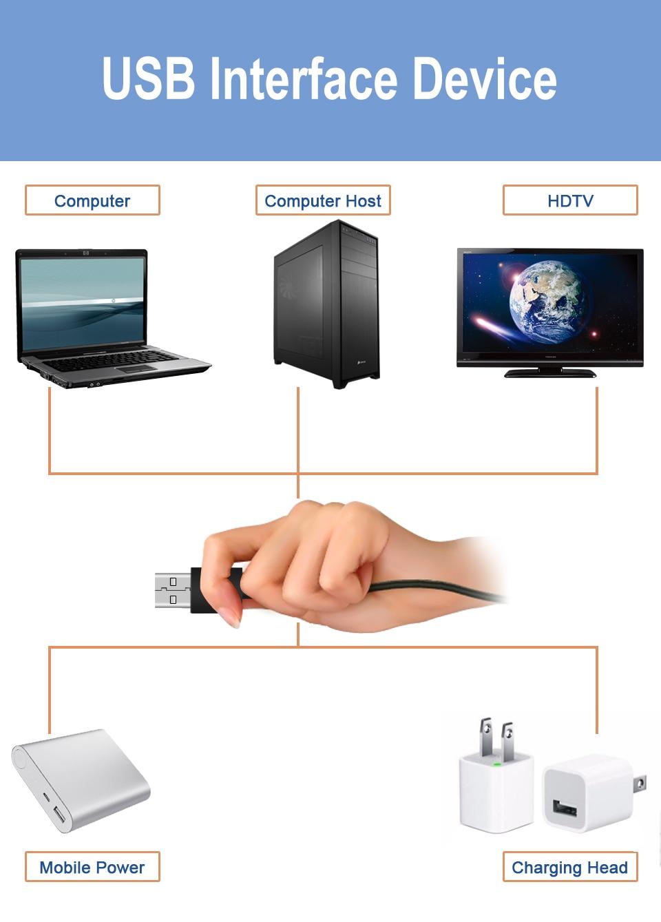 防水灯带-详情页(USB)_09