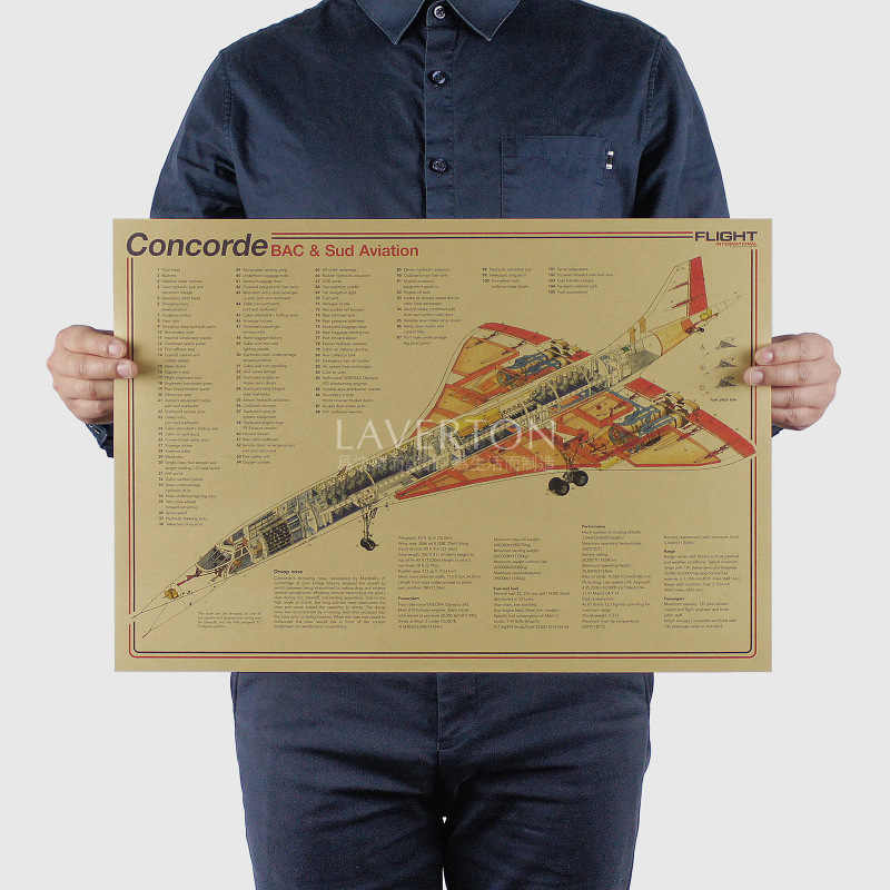 Concorde BAC & Aviação SUD/Famosa Arma projeto/Lutador/papel kraft/Adesivos de Parede/Poster Retro /pintura decorativa 51x35.5cm