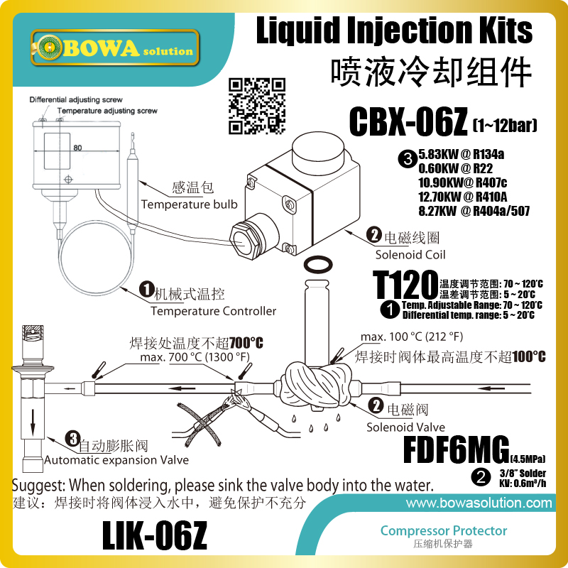General liquid injection kits can replace temperature reponsive expansion valve(liquidi injection) to protect coolant compessors liquid injection kits are used in two stage refrigeration plant to control liquid injection into the intercooler