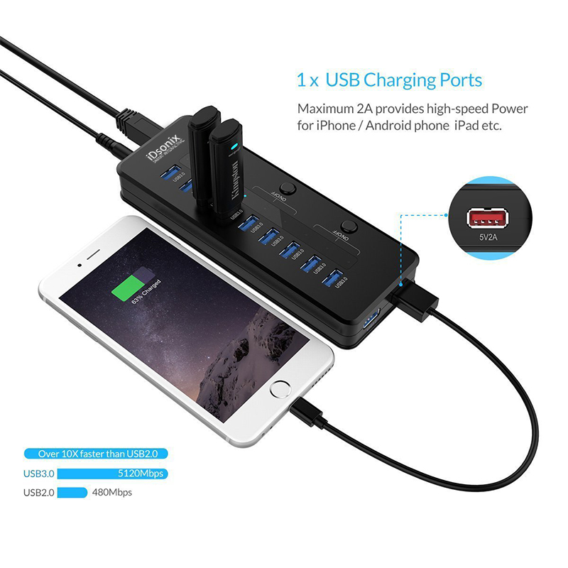 10 Ports  USB HUB support AU /EU /US/UK Plug With 1 Ports Charging 3 Power Switch For Tablet Cellphone 5v 2 5a power supply with switch button micro usb power charger adapter eu us uk au charging power plug for raspberry pi 3