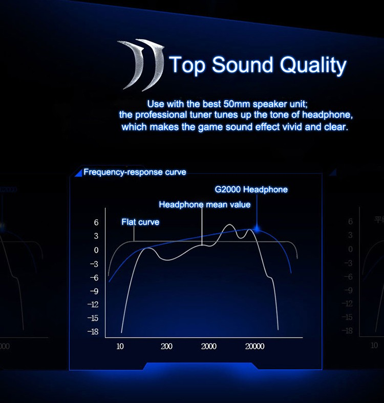 EACH G2000 Over-ear Gaming Headphone Headset Earphone With Mic Stereo Surrounded Bass LED Light For PC Game (6)