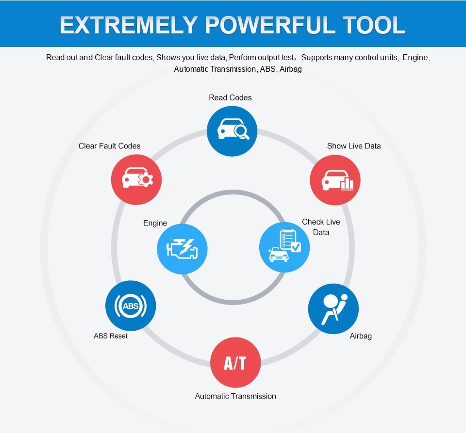 Op com V1 65 V1 70 V1 78 V1 99 with PIC18F458 FTDI op-com OBD2 Auto  Diagnostic tool Opel OPCOM V1 70 CAN BUS diagnostic-tool