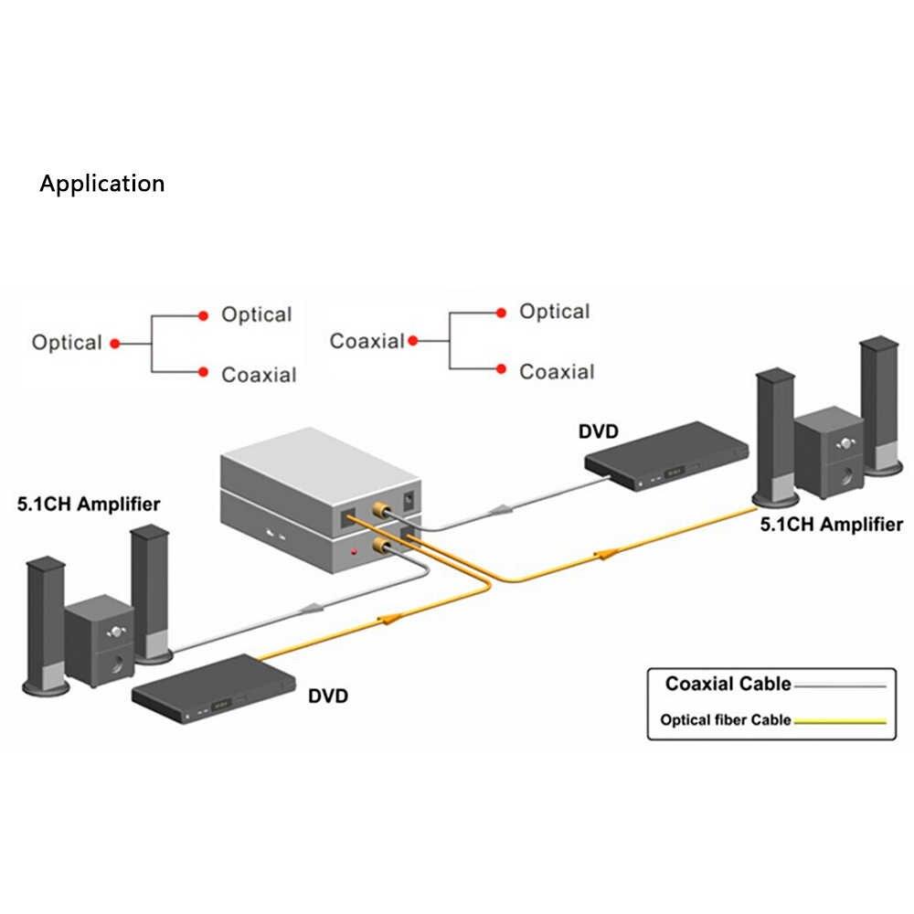 デジタル2ウェイオーディオコンバータ光toslink spdif/同軸双方向コンバータオーディオ信号アンプスプリッタスイッチャー