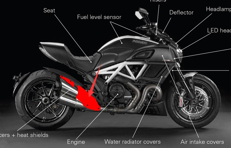 Exhaust Cover Big For Ducati Diavel 2015 2016 Full Carbon Fiber 100%