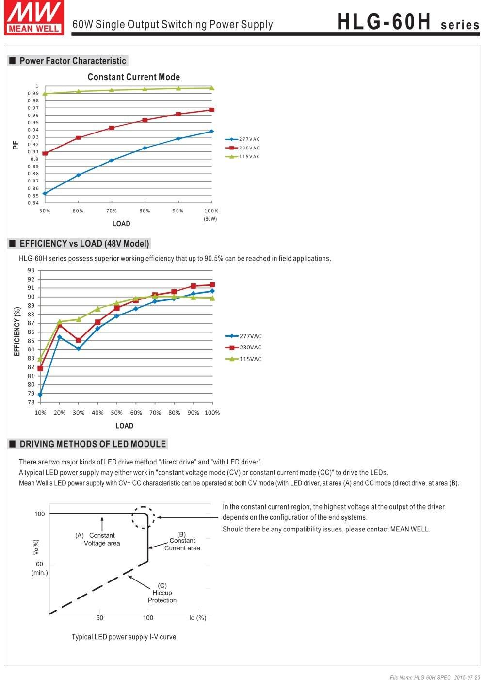 200 pièces Fibre Optique Nettoyage des solutions de nettoyage Bâtons CS-125 1.25 mm Sticks