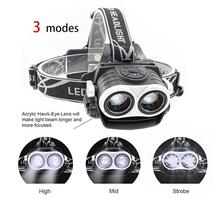PANYUE 2018 Eagle Eye Design 2* XML-T6 6000LM Zoomable Waterproof LED Headlamp USB Rechargeable Headlight LED Headlamps sitemap 19 xml