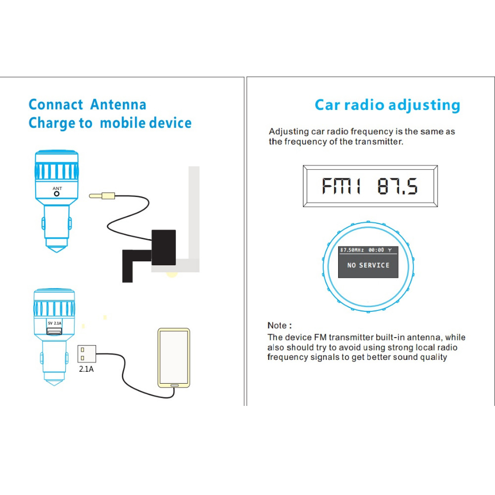 Universal Car DAB+ Radio Receiver Tuner with FM Transmitter converter Plug-and-Play Adapter Antennas for Communications antonio mollfulleda ultra wideband communications based on impulse radio