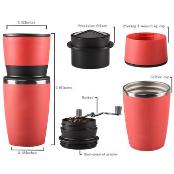 Sarmocare ekspres do kawy elektryczny automatyczny spieniacz do mleka ekspres cappuccino na gorące do spieniania ogrzewanie mleka na zimno do spieniania 2019 tanie i dobre opinie Mały Rozmiar Aluminium NoEnName_Null PP+Aluminum food grade plastic 5 cups 71*28*22mm