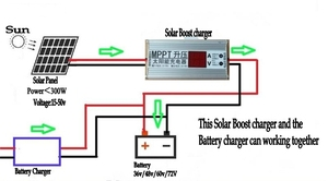 Image 5 - MPPT Solar Panel cells Charger Controller booster Adjustable 24V 36V 48V 60V 72V Battery charging voltage Regulator