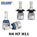 H4/H7/H11 COB LED Car Headlight Bulb Single/Hi-Lo Beam 8000LM 6500K Auto Led Headlamp Fog Light for Toyota/Ford/VW/Hyundai/Kia