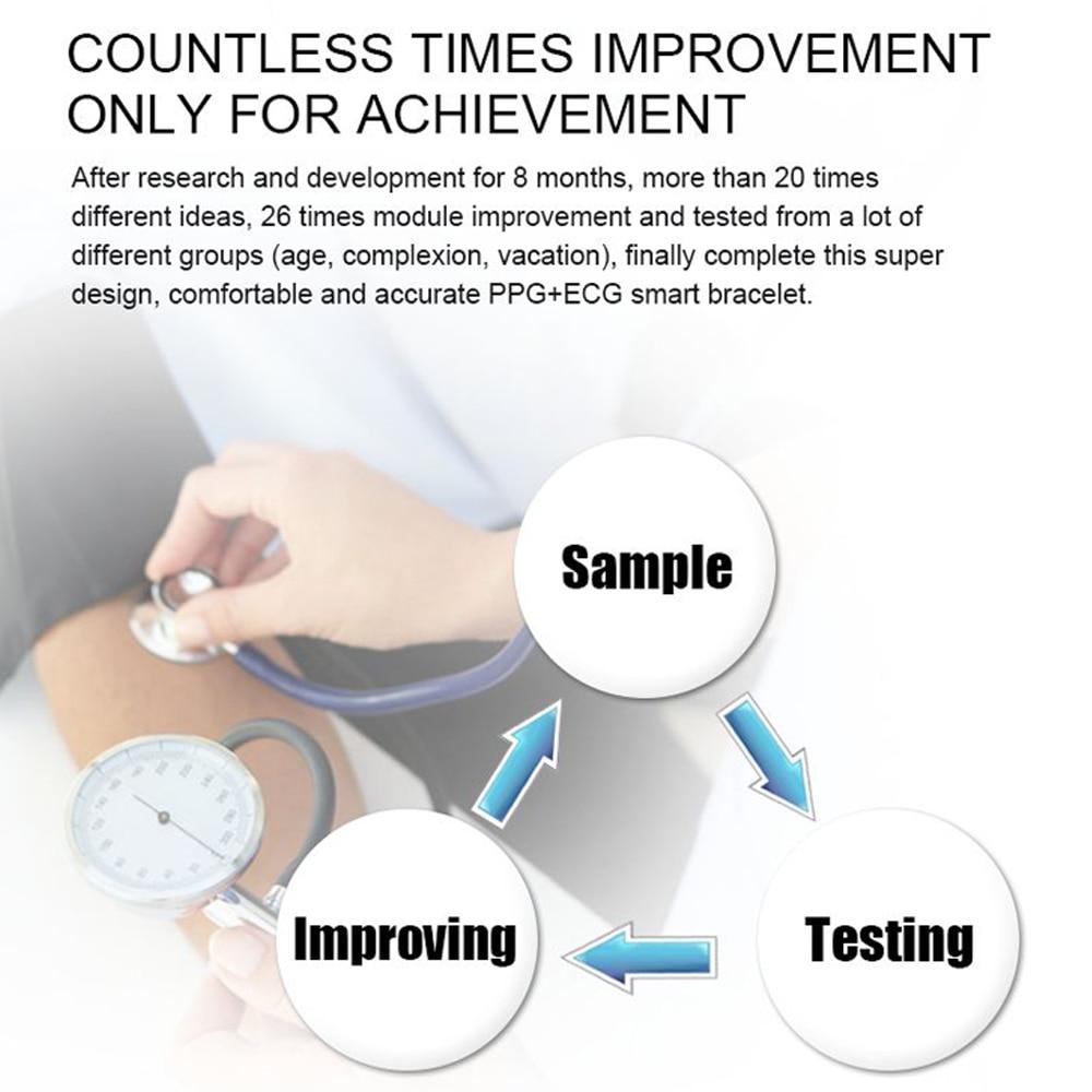 Hangrui P3 Heart Rate Tracker PPG ECG Smart Bracelet Blood Pressure Fitness Tracker Wristband Waterproof Sport Watch Wrist band (49)