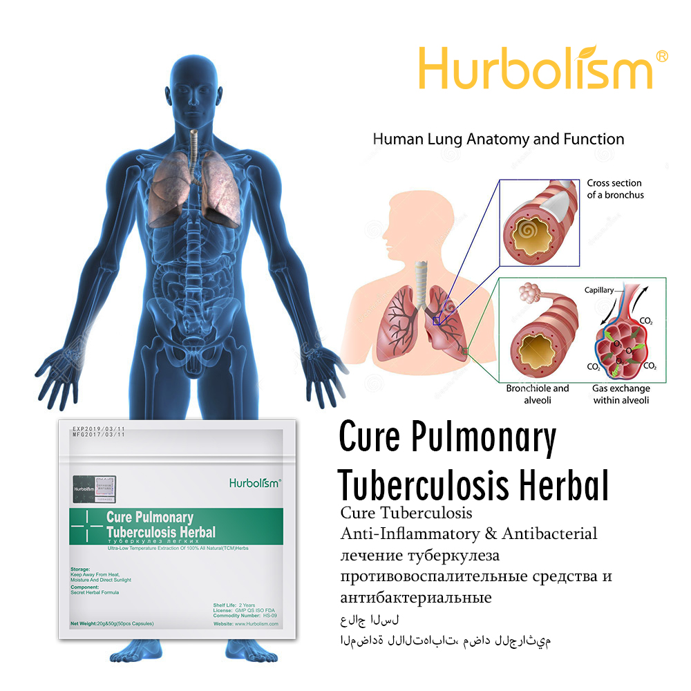Natural Herbal Ingredients To Cure Tuberculosis, Stop Coughing, Repair Damaged Lung Tissue, Liquify Phlegm