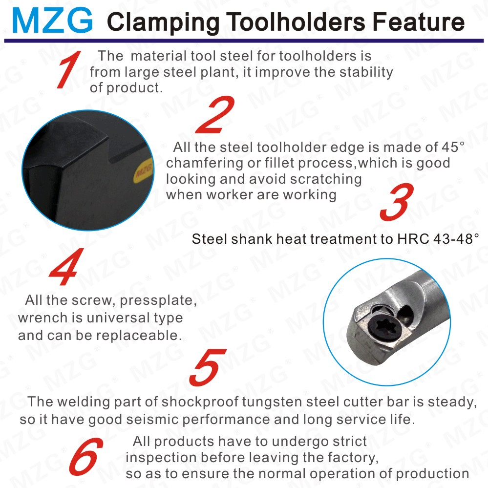 Clamping Toolholders Feature
